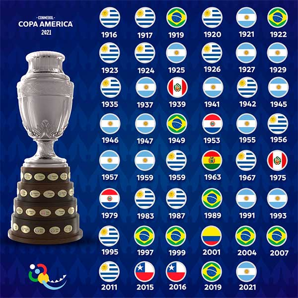 Sebastian Cano Caporales Argentina es campeon de la Copa America 2 - Argentina es campeón de la Copa América